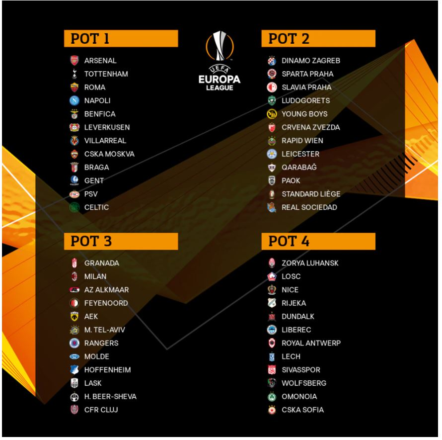 Európa Liga 2021